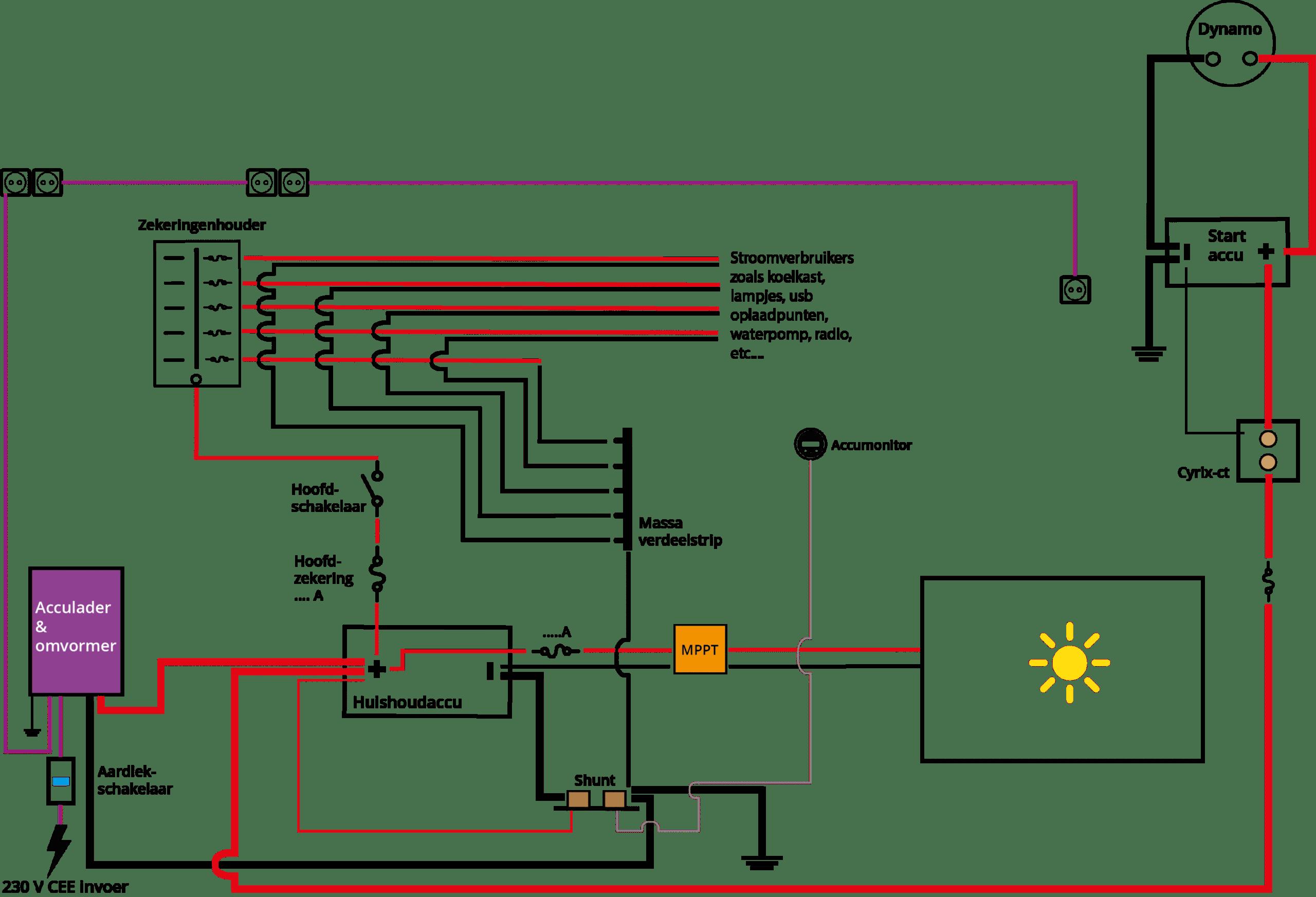 camper elektra schema 12 Volt